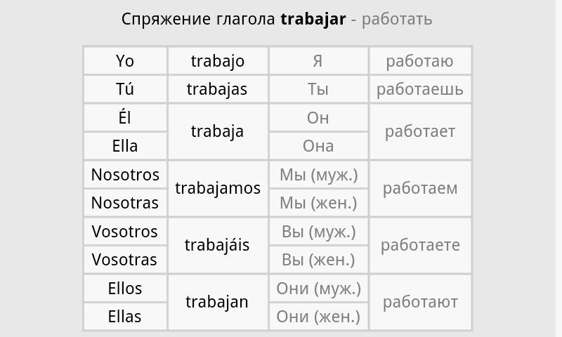"""испанский за 16 часов"""","""