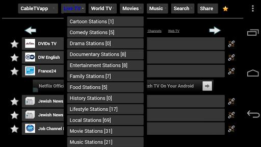 Internet TV - IPTV