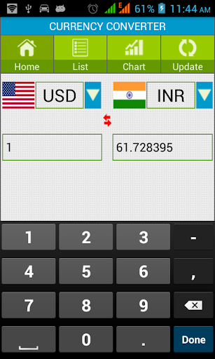Currency Converter Recommended