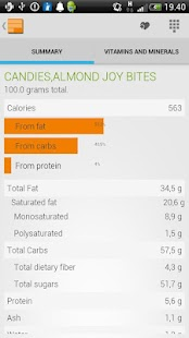 Food, Calories and Nutrition - screenshot thumbnail