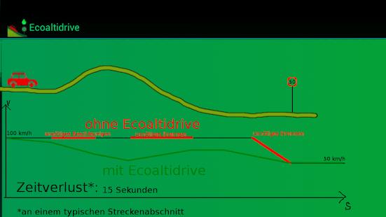 Ecoaltidrive