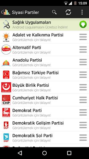 Siyasi Partiler