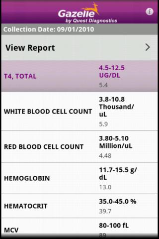 Gazelle - Mobile Health App - screenshot