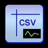 csv簡易エディタ
