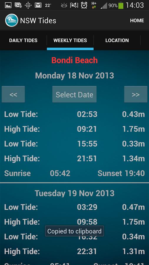 Tide Charts Nsw Rebellions