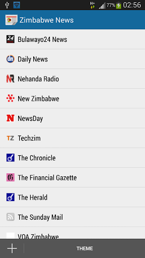 Zimbabwe News Newspapers