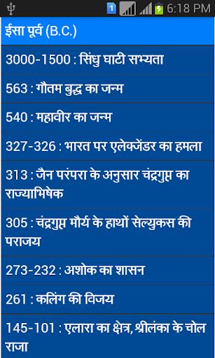 bharat itihas - india history