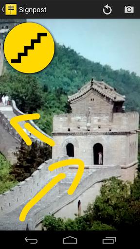 Signpost Direction Translator