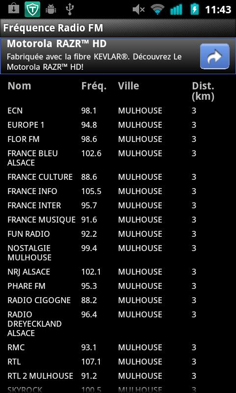 Fréquence Radio FM - screenshot