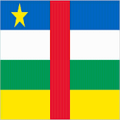 Central African Republic Facts