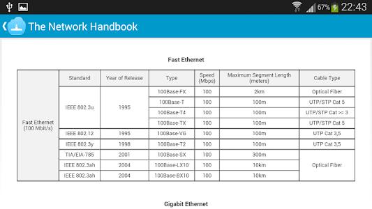The Network Handbook v2.04