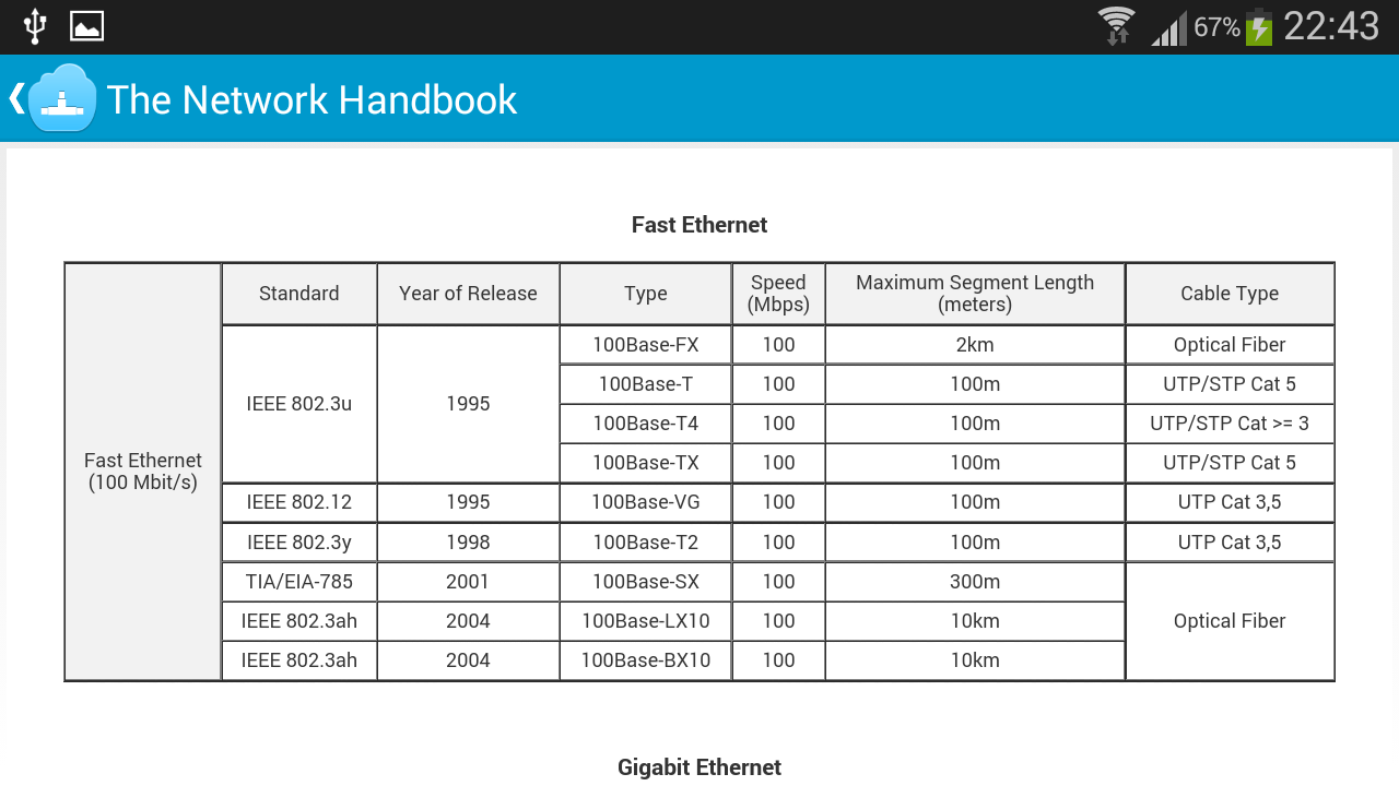 The Network Handbook - Android Apps on Google Play