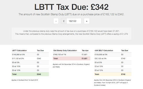 Scottish Stamp Duty Calculator- screenshot thumbnail
