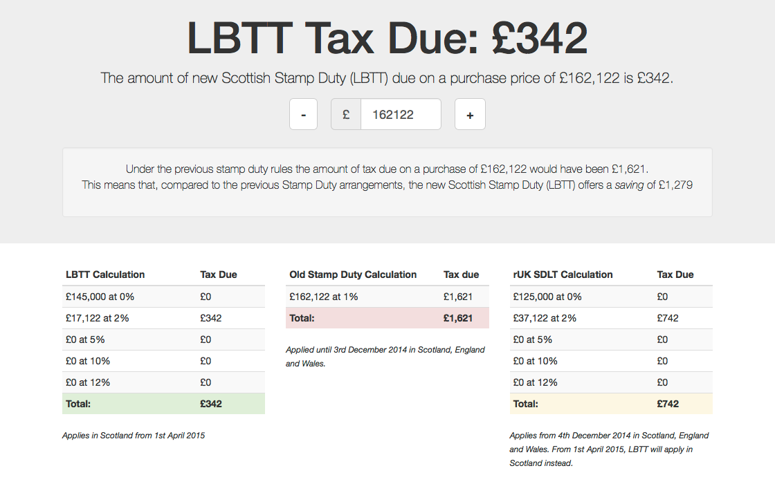 Scottish Stamp Duty Calculator- screenshot