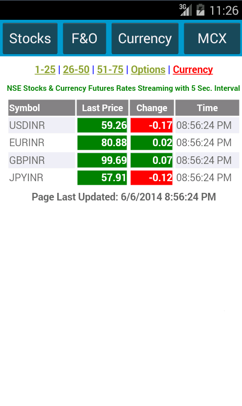 NSE MCX NCDEX Live MarketWatch - screenshot