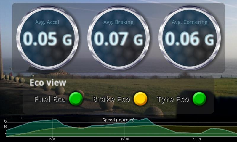 Dashboard Assist PRO - screenshot