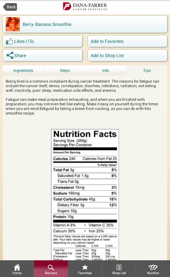 Ask The Nutritionist- screenshot