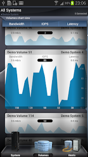 IBM XIV Mobile Dashboard - screenshot thumbnail