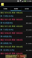 Screenshot of Taiwan Gold Price