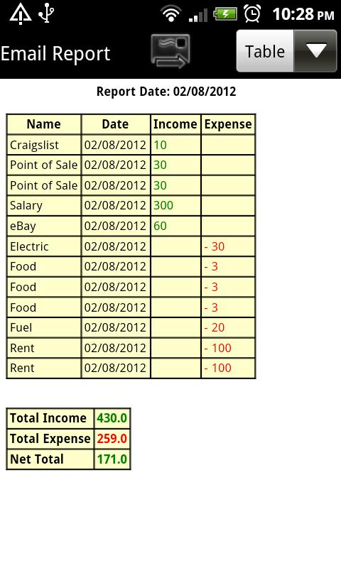 Easy Expense Finance Manager - screenshot