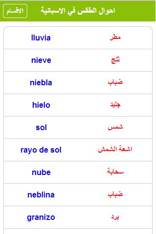 معنى Removed بالعربي