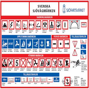 populära dejting appar Södertälje