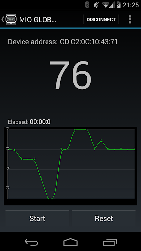 ALPHA Heart rate monitor BLE