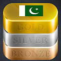 Pakistan Daily Gold Price