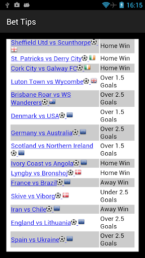 Daily Bet Tips
