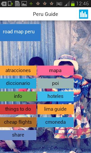 秘鲁离线路地图与指南