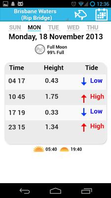 Tides NSW - Free - screenshot
