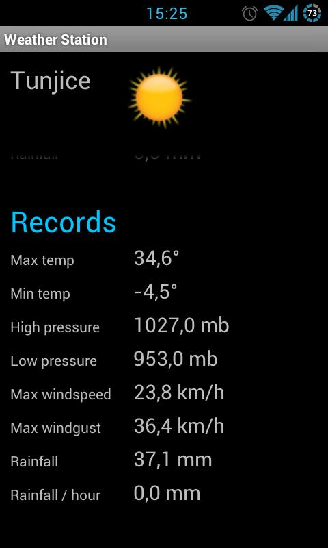 Weather Station for Cumulus- screenshot