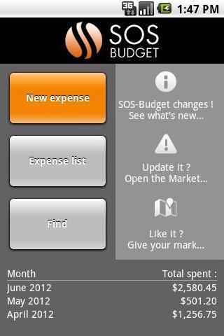 SOS Budget