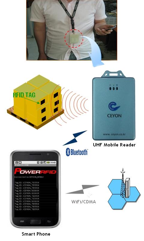 Portable RFID Reader via BT - screenshot