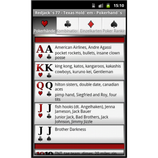 Alle Pokerhand Namen
