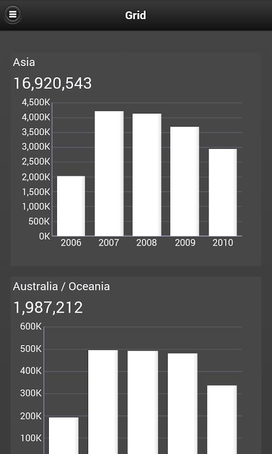 Oracle BI Mobile - screenshot