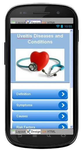 Uveitis Disease Symptoms