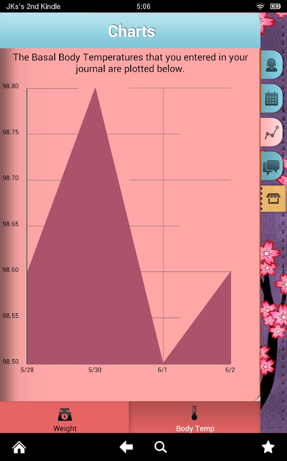 Period Tracker (Pink Pad) - screenshot