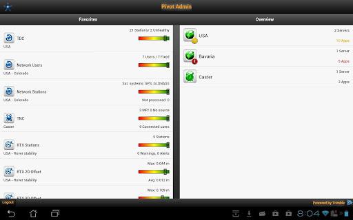 Pivot Admin for Tablet