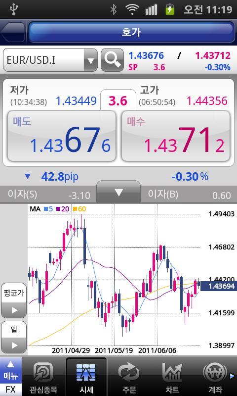 키움증권 영웅문S_World - screenshot