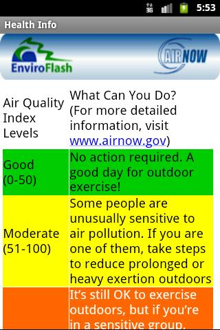 EPA's AIRNow - screenshot