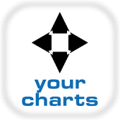 German TOP 100 YourCharts
