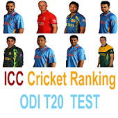 ICC Cricket Ranking 2014