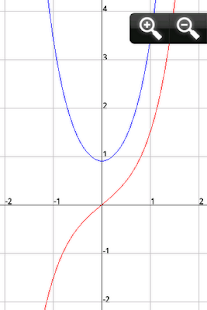 Calc and Graph - screenshot thumbnail