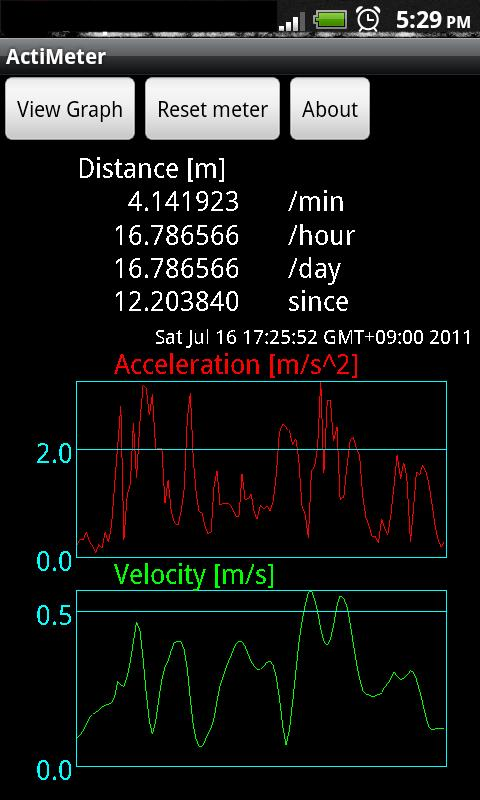 ActiMeter - screenshot