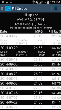 MPG Tracker 3.1.1 screenshot 2015324
