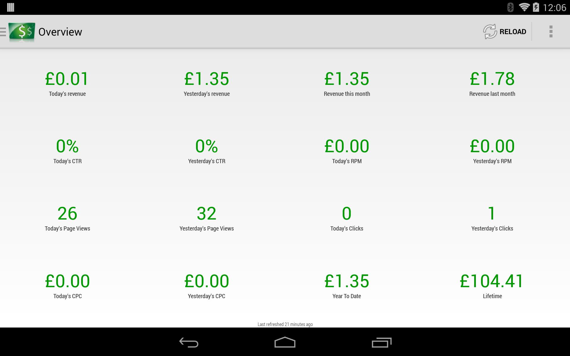 AdSense Dashboard screenshot #8