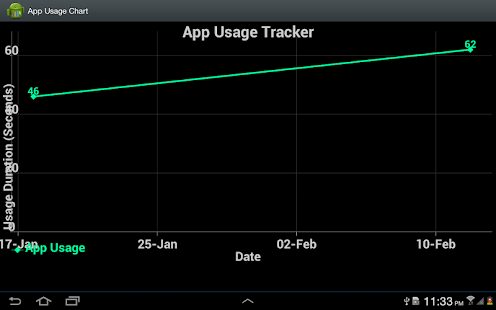 App Usage Tracker- screenshot thumbnail