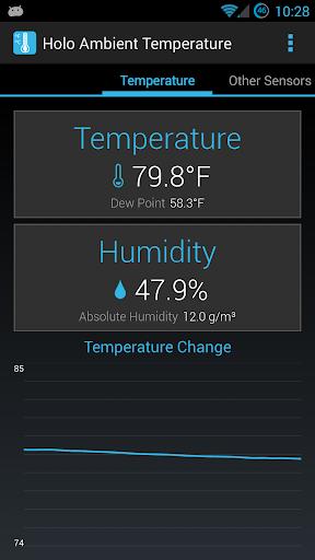 Holo Ambient Temperature Pro