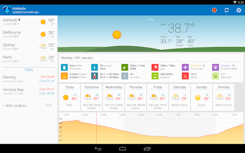 Pocket Weather Australia screenshot for Android